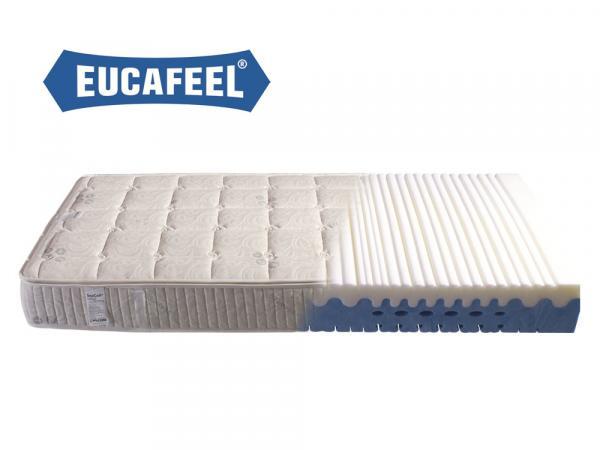 Schiumato Eucafeel